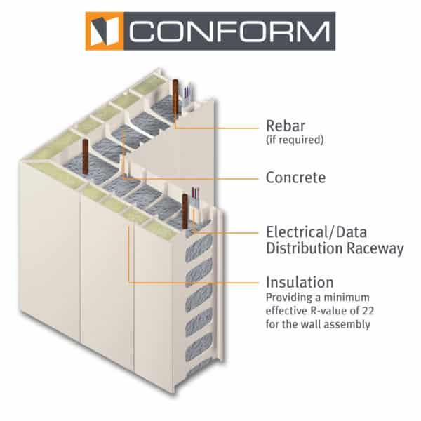 CONFORM wall system.