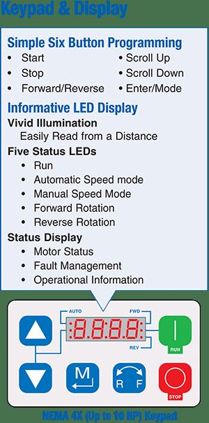 LENZE SMV NEMA 4X (Up to 10 HP) Keypad
